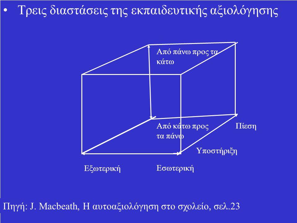 Τρεις διαστάσεις της εκπαιδευτικής αξιολόγησης