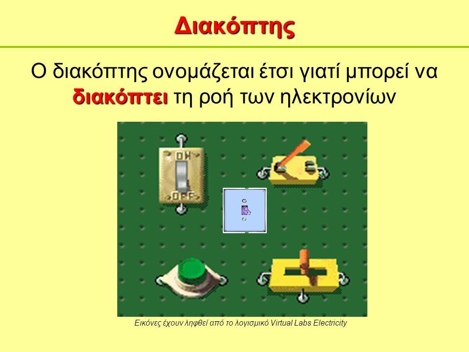 Eικόνες έχουν ληφθεί από το λογισμικό Virtual Labs Electricity