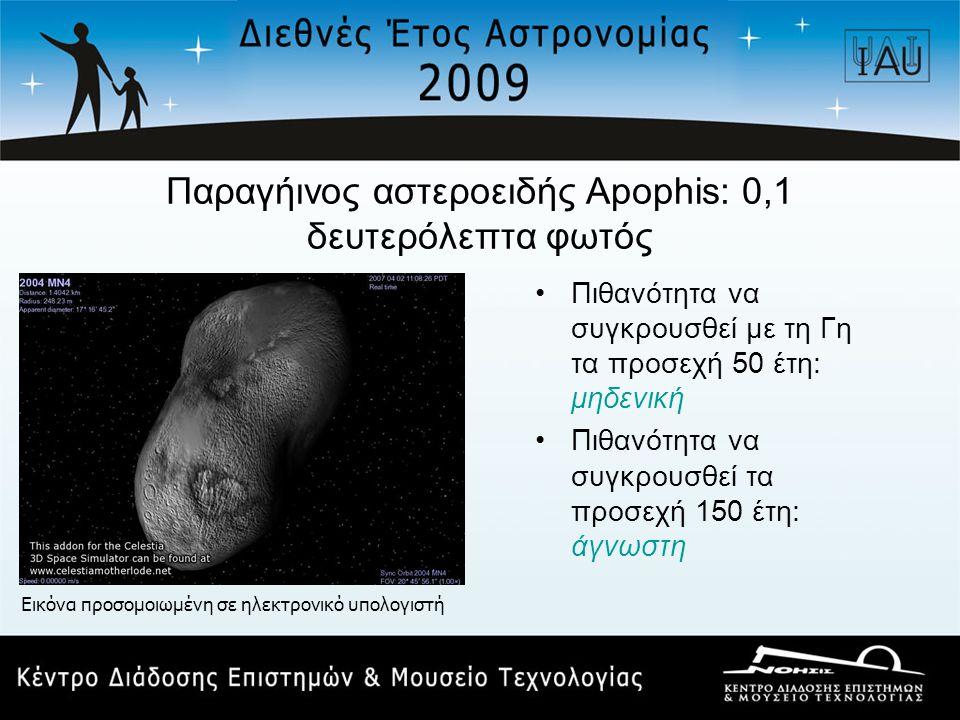 Παραγήινος αστεροειδής Apophis: 0,1 δευτερόλεπτα φωτός