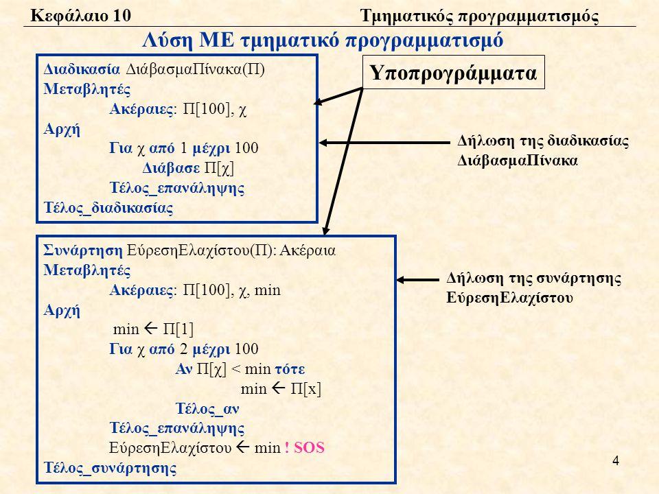 Λύση ΜΕ τμηματικό προγραμματισμό