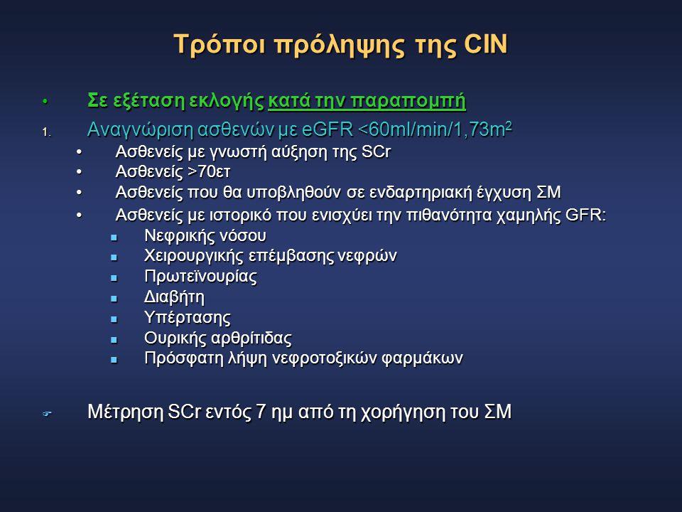 Τρόποι πρόληψης της CIN