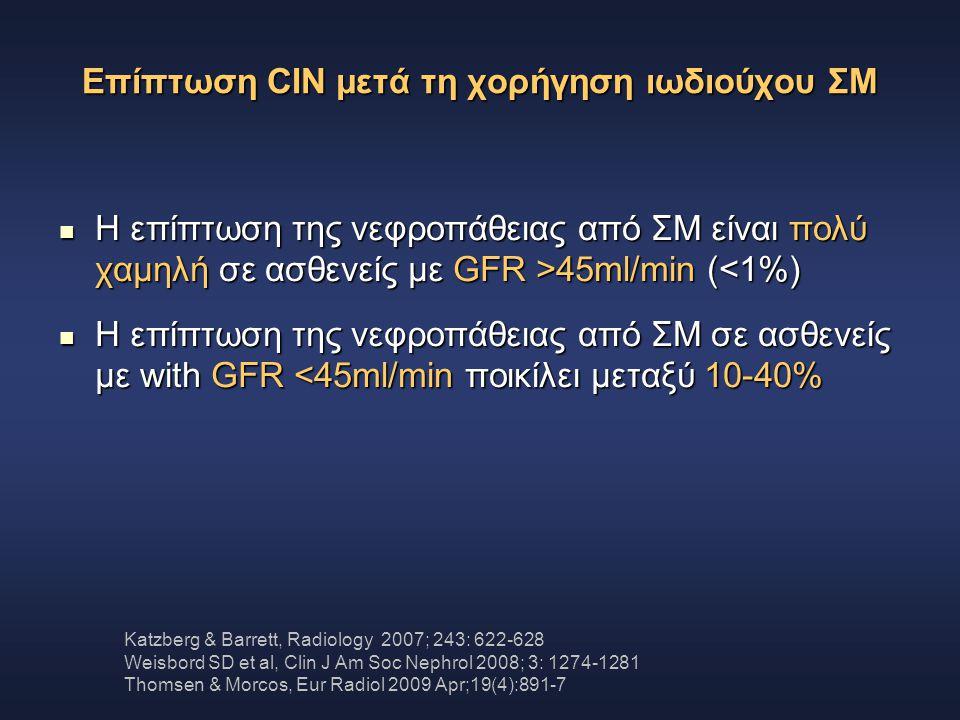 Επίπτωση CIN μετά τη χορήγηση ιωδιούχου ΣΜ