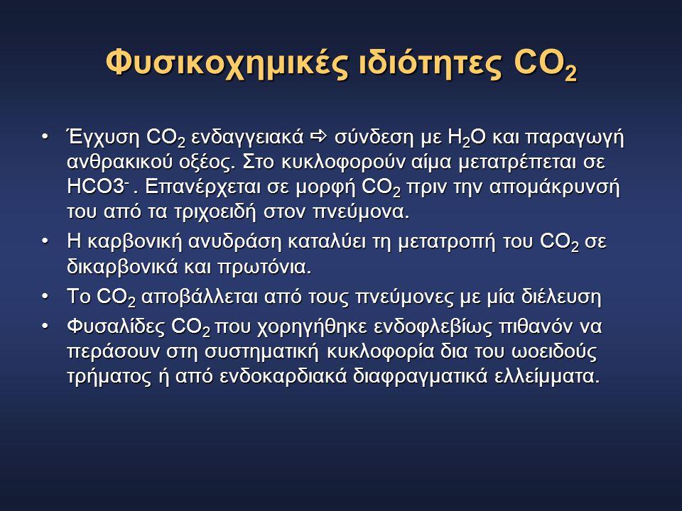 Φυσικοχημικές ιδιότητες CO2