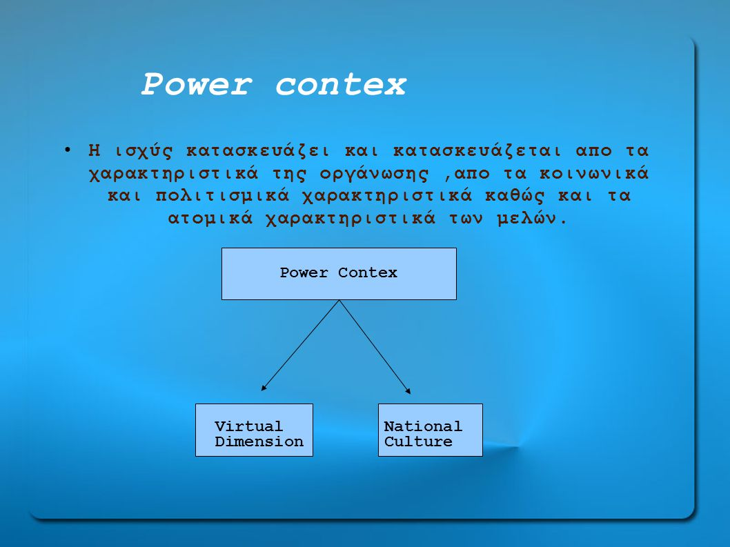 Power contex