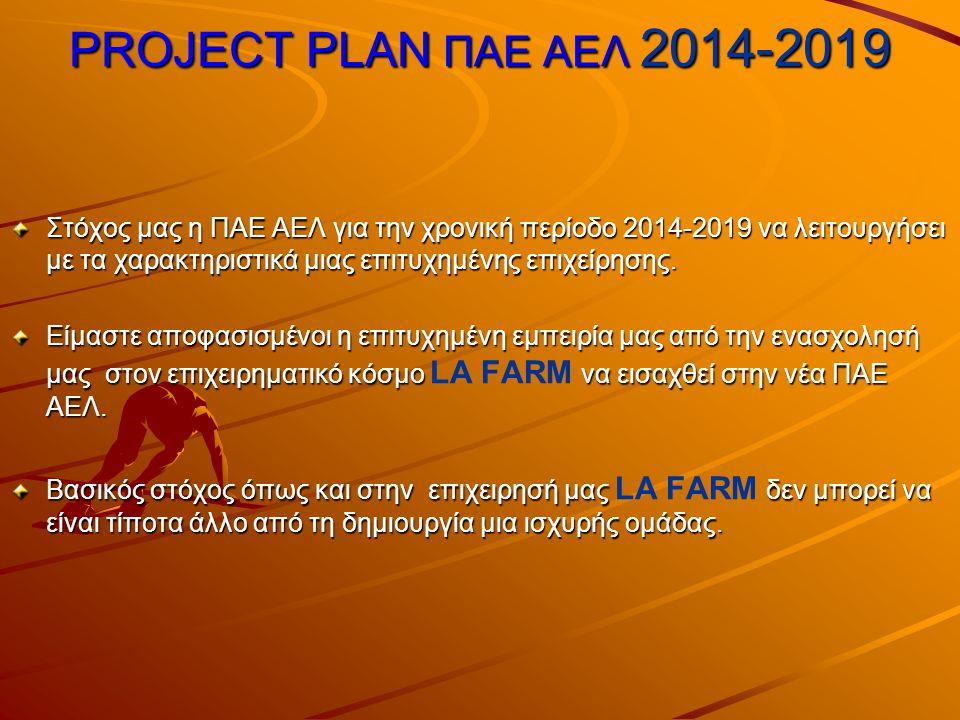 PROJECT PLAN ΠΑΕ ΑΕΛ 2014-2019