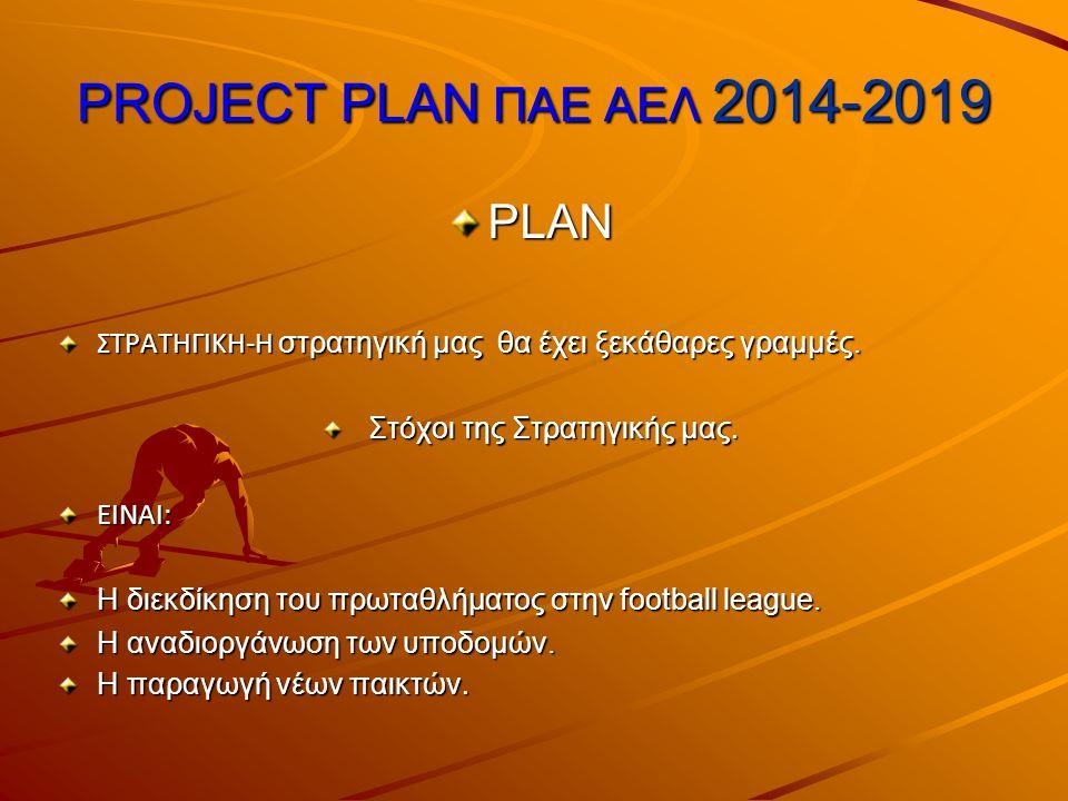 Στόχοι της Στρατηγικής μας.