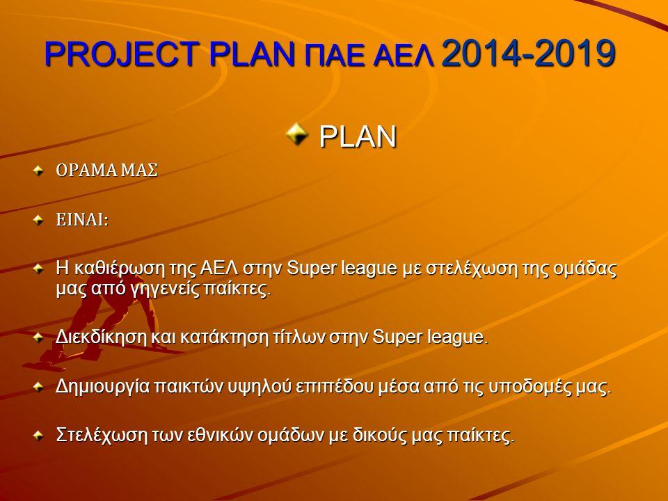 PLAN PROJECT PLAN ΠΑΕ ΑΕΛ 2014-2019 ΟΡΑΜΑ ΜΑΣ ΕΙΝΑΙ: