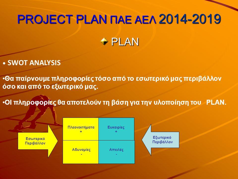 PLAN PROJECT PLAN ΠΑΕ ΑΕΛ 2014-2019