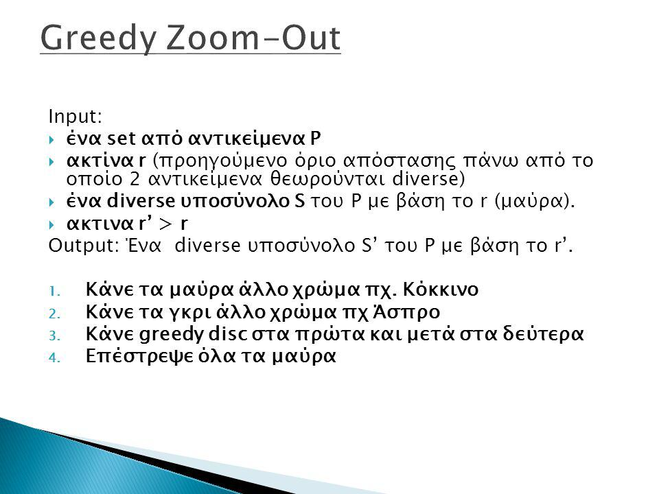 Greedy Zoom-Out Input: ένα set από αντικείμενα P