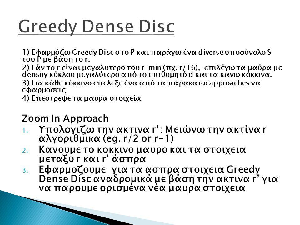 Greedy Dense Disc Zoom In Approach
