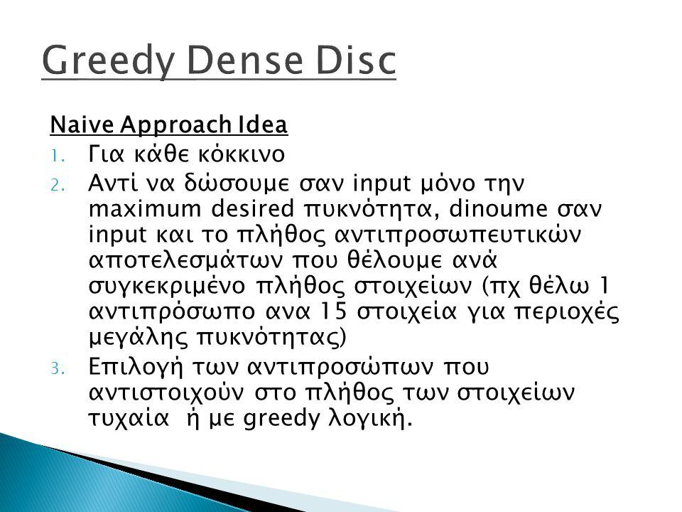 Greedy Dense Disc Naive Approach Idea Για κάθε κόκκινο