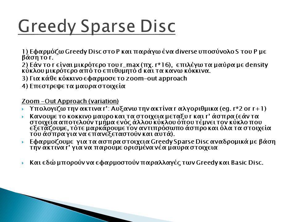 Greedy Sparse Disc 1) Εφαρμόζω Greedy Disc στο Ρ και παράγω ένα diverse υποσύνολο S του P με βάση το r.