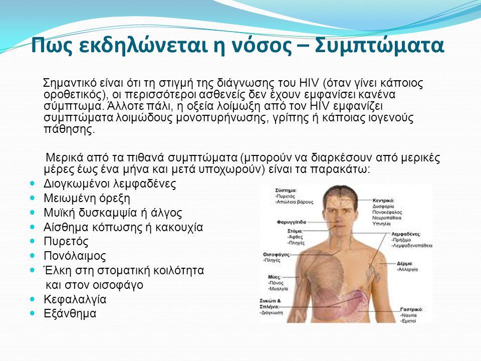 Πως εκδηλώνεται η νόσος – Συμπτώματα