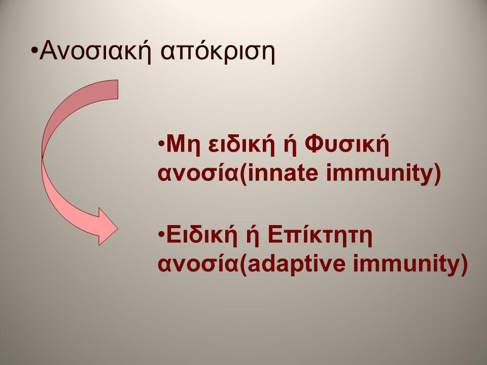 Ανοσιακή απόκριση Μη ειδική ή Φυσική ανοσία(innate immunity)