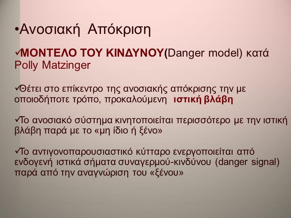 Ανοσιακή Απόκριση ΜΟΝΤΕΛΟ ΤΟΥ ΚΙΝΔΥΝΟΥ(Danger model) κατά Polly Matzinger.