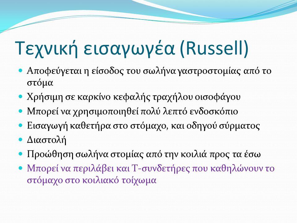 Τεχνική εισαγωγέα (Russell)