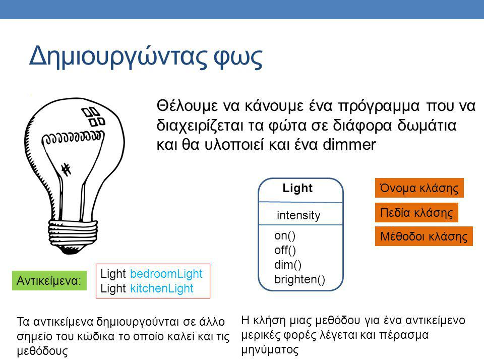 Δημιουργώντας φως Θέλουμε να κάνουμε ένα πρόγραμμα που να διαχειρίζεται τα φώτα σε διάφορα δωμάτια και θα υλοποιεί και ένα dimmer.