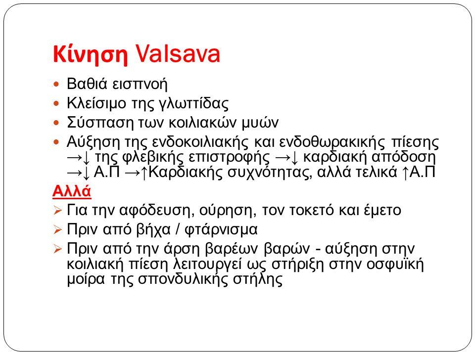 Κίνηση Valsava Βαθιά εισπνοή Κλείσιμο της γλωττίδας