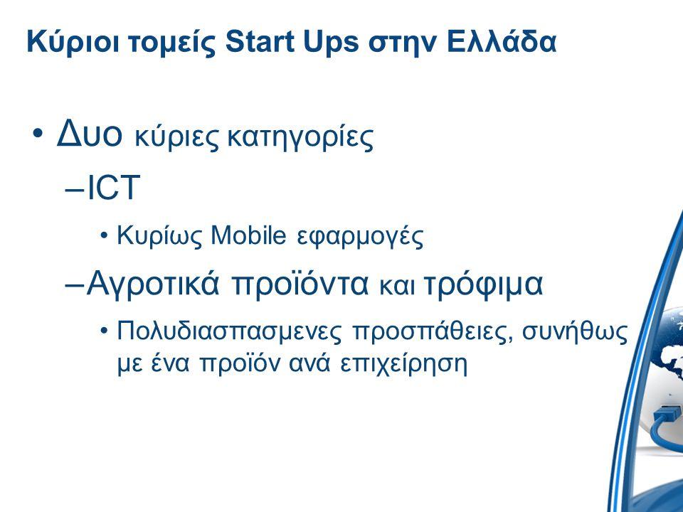 Κύριοι τομείς Start Ups στην Ελλάδα