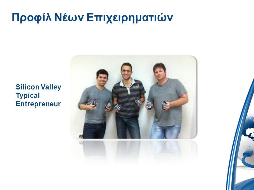 Προφίλ Νέων Επιχειρηματιών