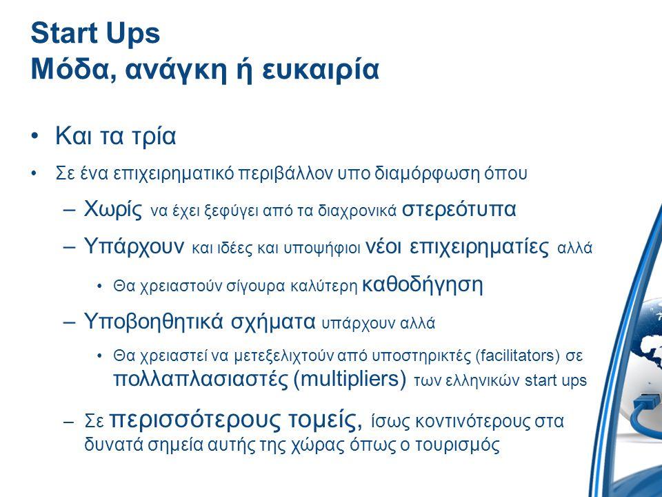 Start Ups Μόδα, ανάγκη ή ευκαιρία