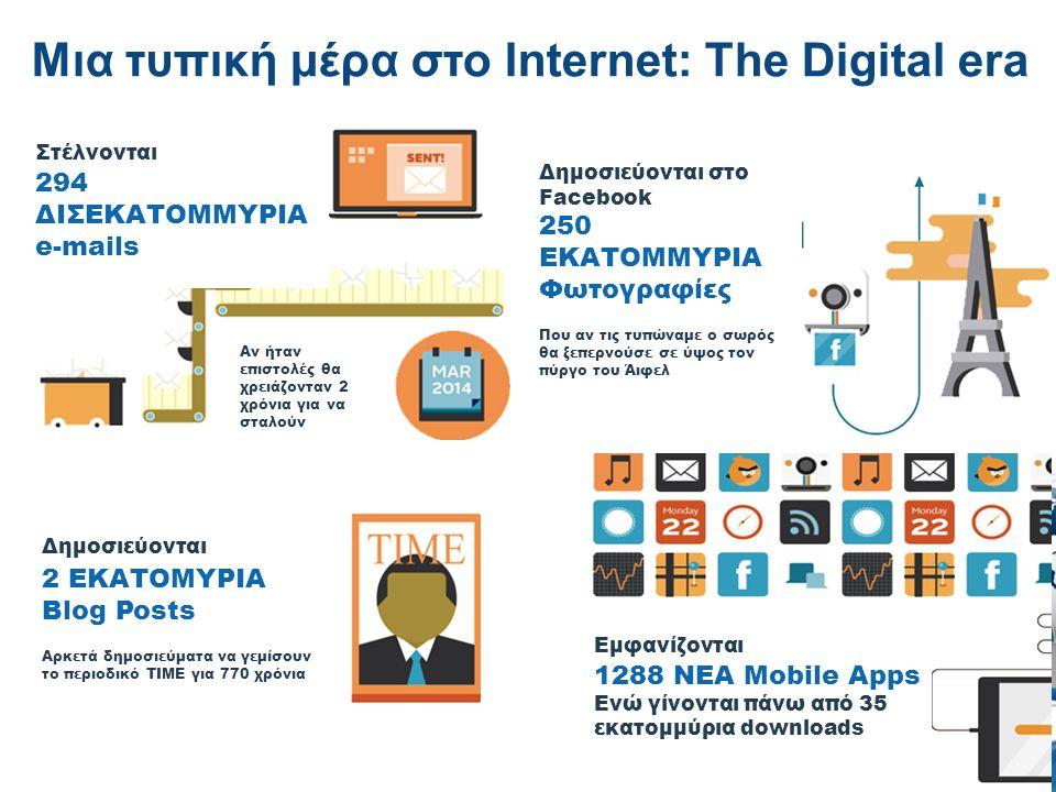 Μια τυπική μέρα στο Internet: The Digital era