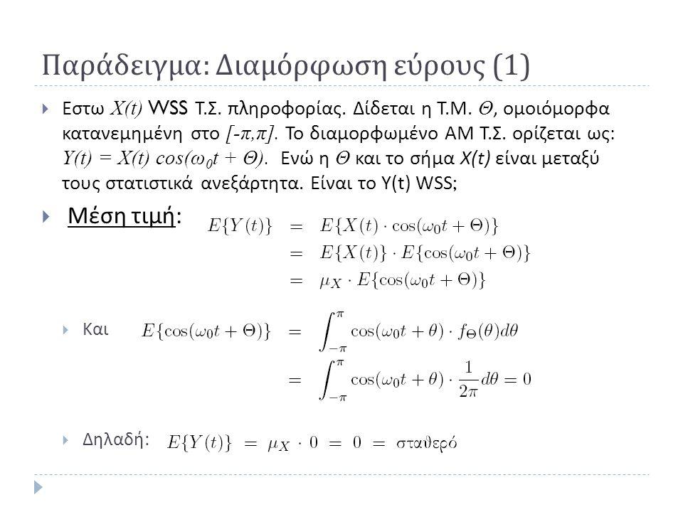 Παράδειγμα: Διαμόρφωση εύρους (1)