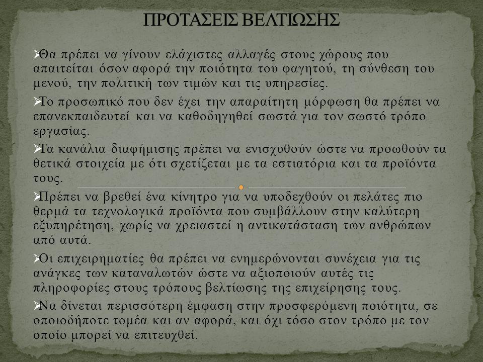 ΠΡΟΤΑΣΕΙΣ ΒΕΛΤΙΩΣΗΣ