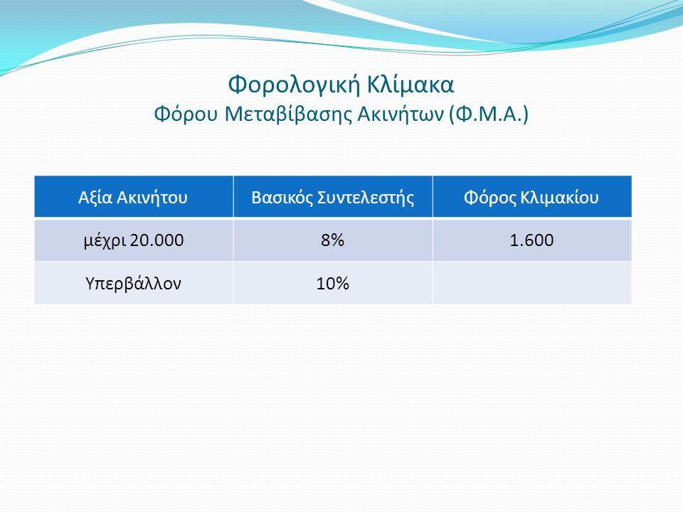 Φορολογική Κλίμακα Φόρου Μεταβίβασης Ακινήτων (Φ.Μ.Α.)