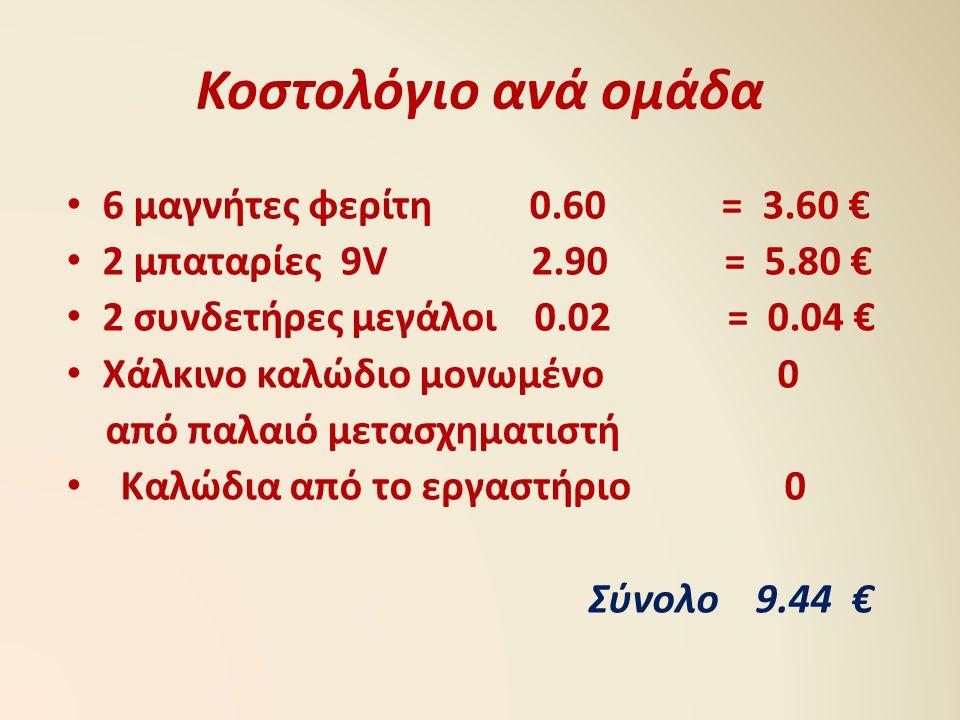 Κοστολόγιο ανά ομάδα 6 μαγνήτες φερίτη 0.60 = 3.60 €