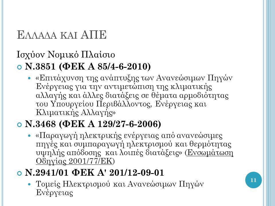 Ελλαδα και ΑΠΕ Ισχύον Νομικό Πλαίσιο Ν.3851 (ΦΕΚ Α 85/4-6-2010)