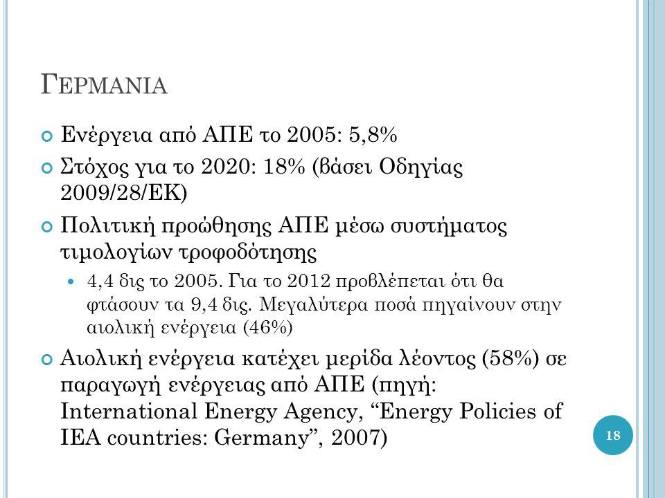 Γερμανια Ενέργεια από ΑΠΕ το 2005: 5,8%