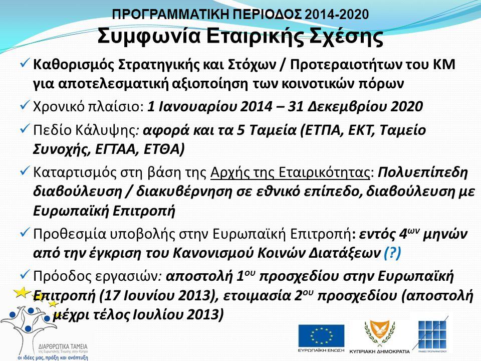 ΠΡΟΓΡΑΜΜΑΤΙΚΗ ΠΕΡΙΟΔΟΣ 2014-2020 Συμφωνία Εταιρικής Σχέσης
