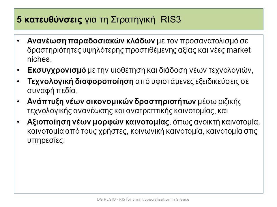 5 κατευθύνσεις για τη Στρατηγική RIS3