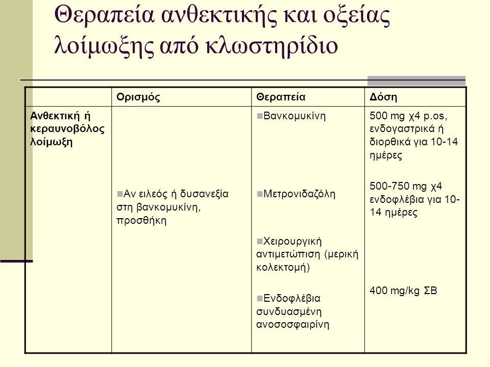 Θεραπεία ανθεκτικής και οξείας λοίμωξης από κλωστηρίδιο