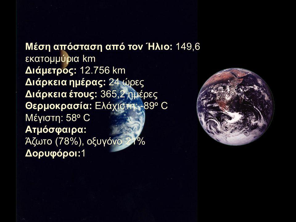 Μέση απόσταση από τον Ήλιο: 149,6 εκατομμύρια km