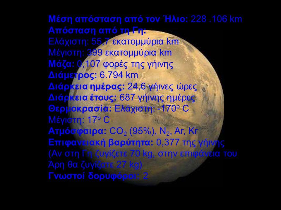 Μέση απόσταση από τον Ήλιο: 228 .106 km