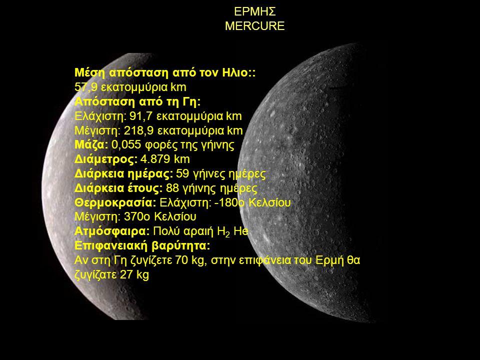 ΕΡΜΗΣ MERCURE Μέση απόσταση από τον Ηλιο:: 57,9 εκατομμύρια km. Απόσταση από τη Γη: Ελάχιστη: 91,7 εκατομμύρια km Μέγιστη: 218,9 εκατομμύρια km.