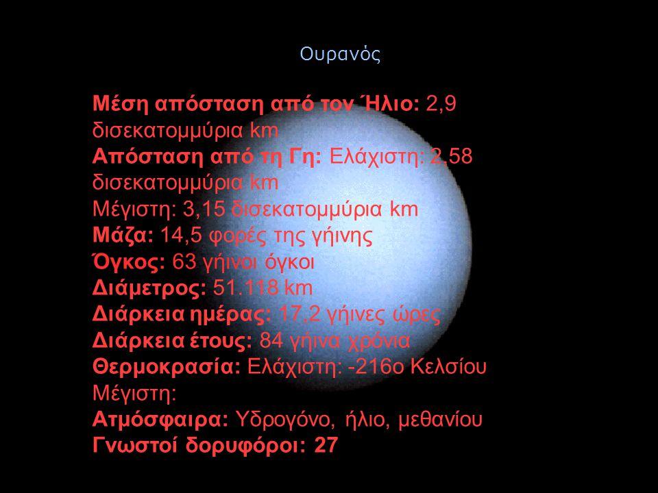 Διάρκεια ημέρας: 17,2 γήινες ώρες Διάρκεια έτους: 84 γήινα χρόνια