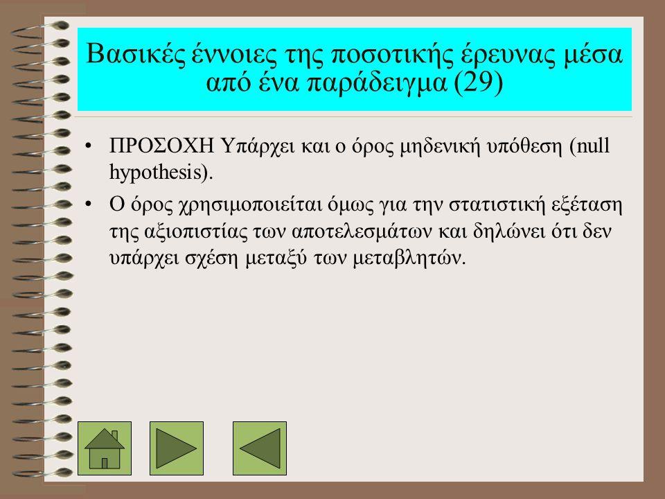 Βασικές έννοιες της ποσοτικής έρευνας μέσα από ένα παράδειγμα (29)