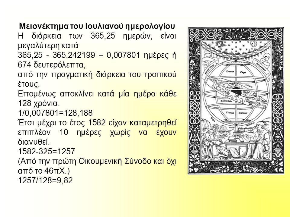 Μειονέκτημα του Ιουλιανού ημερολογίου