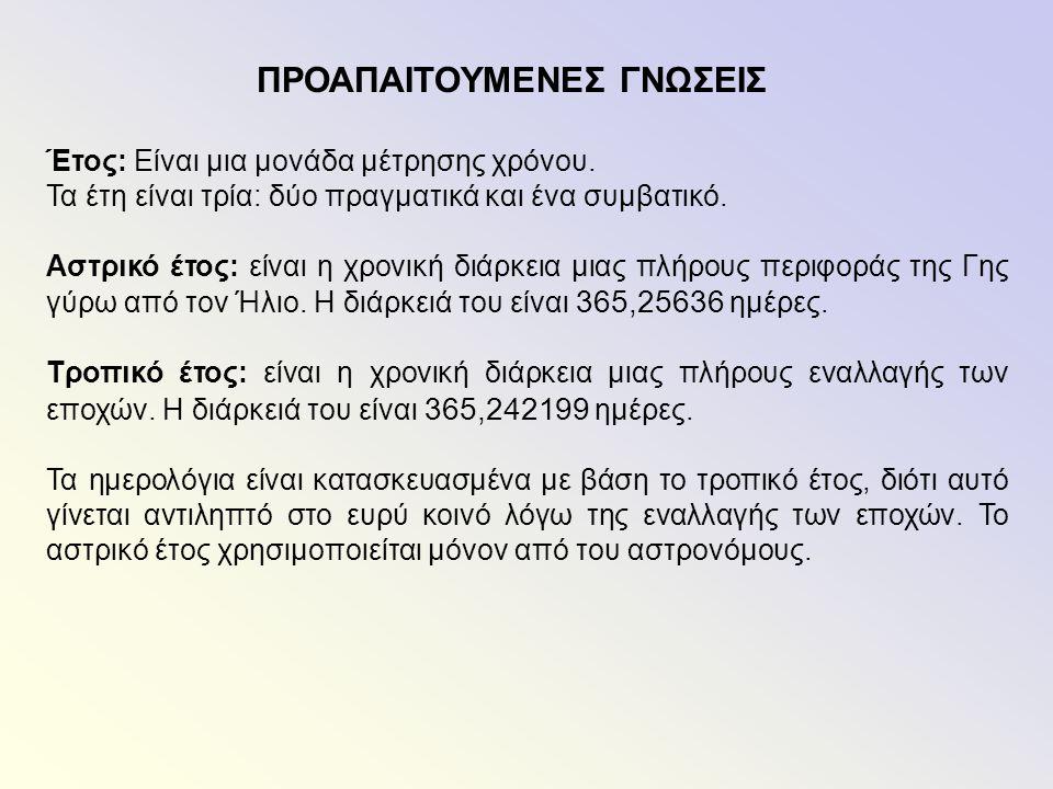 ΠΡΟΑΠΑΙΤΟΥΜΕΝΕΣ ΓΝΩΣΕΙΣ