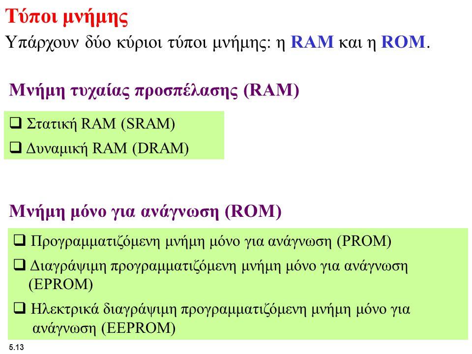 Τύποι μνήμης Υπάρχουν δύο κύριοι τύποι μνήμης: η RAM και η ROM.