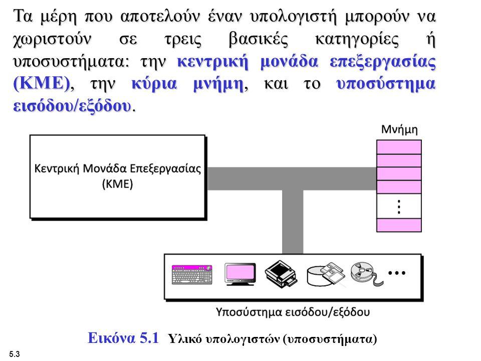 Τα μέρη που αποτελούν έναν υπολογιστή μπορούν να χωριστούν σε τρεις βασικές κατηγορίες ή υποσυστήματα: την κεντρική μονάδα επεξεργασίας (ΚΜΕ), την κύρια μνήμη, και το υποσύστημα εισόδου/εξόδου.