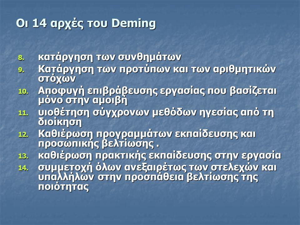 Οι 14 αρχές του Deming κατάργηση των συνθημάτων