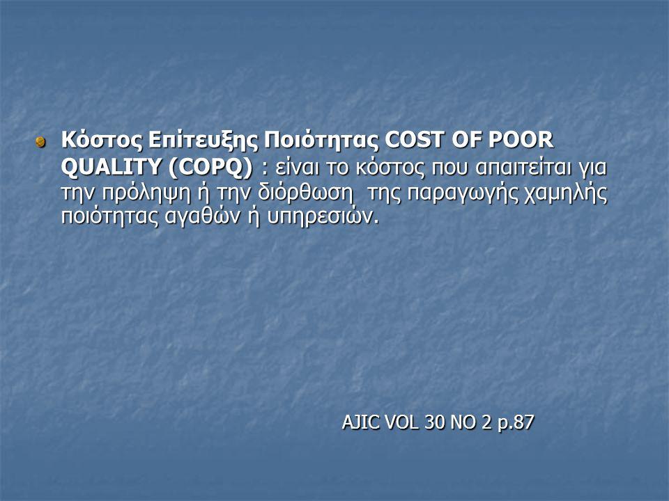 Κόστος Επίτευξης Ποιότητας COST OF POOR QUALITY (COPQ) : είναι το κόστος που απαιτείται για την πρόληψη ή την διόρθωση της παραγωγής χαμηλής ποιότητας αγαθών ή υπηρεσιών.