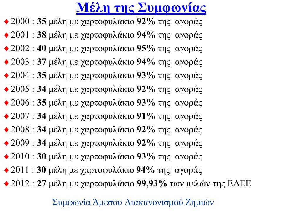 Μέλη της Συμφωνίας 2000 : 35 μέλη με χαρτοφυλάκιο 92% της αγοράς
