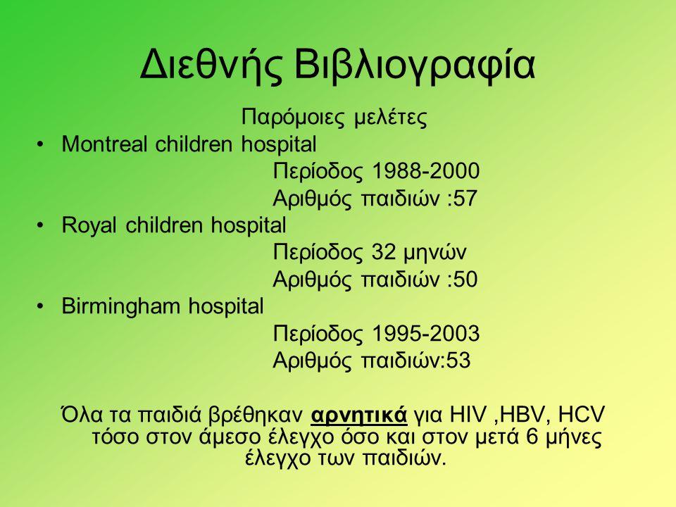 Διεθνής Βιβλιογραφία Παρόμοιες μελέτες Montreal children hospital
