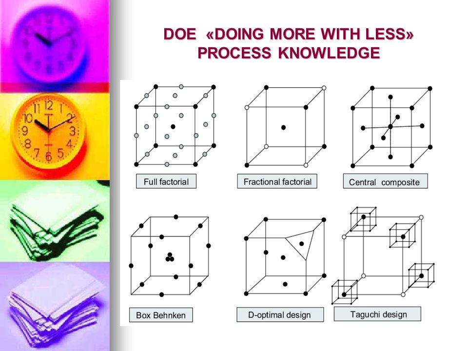 DOE «DOING MORE WITH LESS» PROCESS KNOWLEDGE