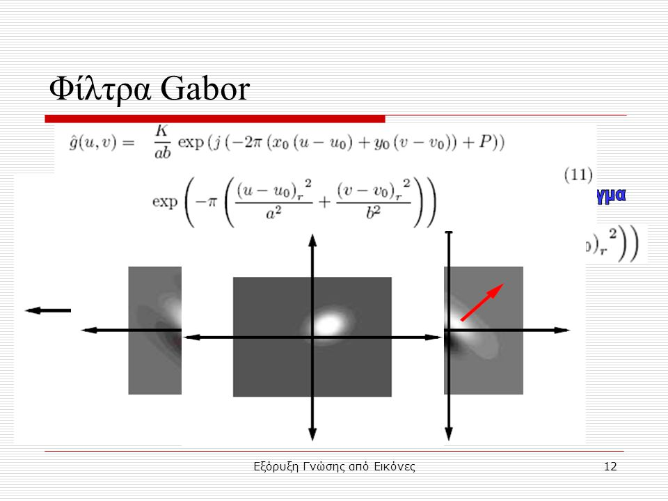 Φίλτρα Gabor Μιγ. Ημιτονοειδής Φορέας Gaussian Περιτύλιγμα
